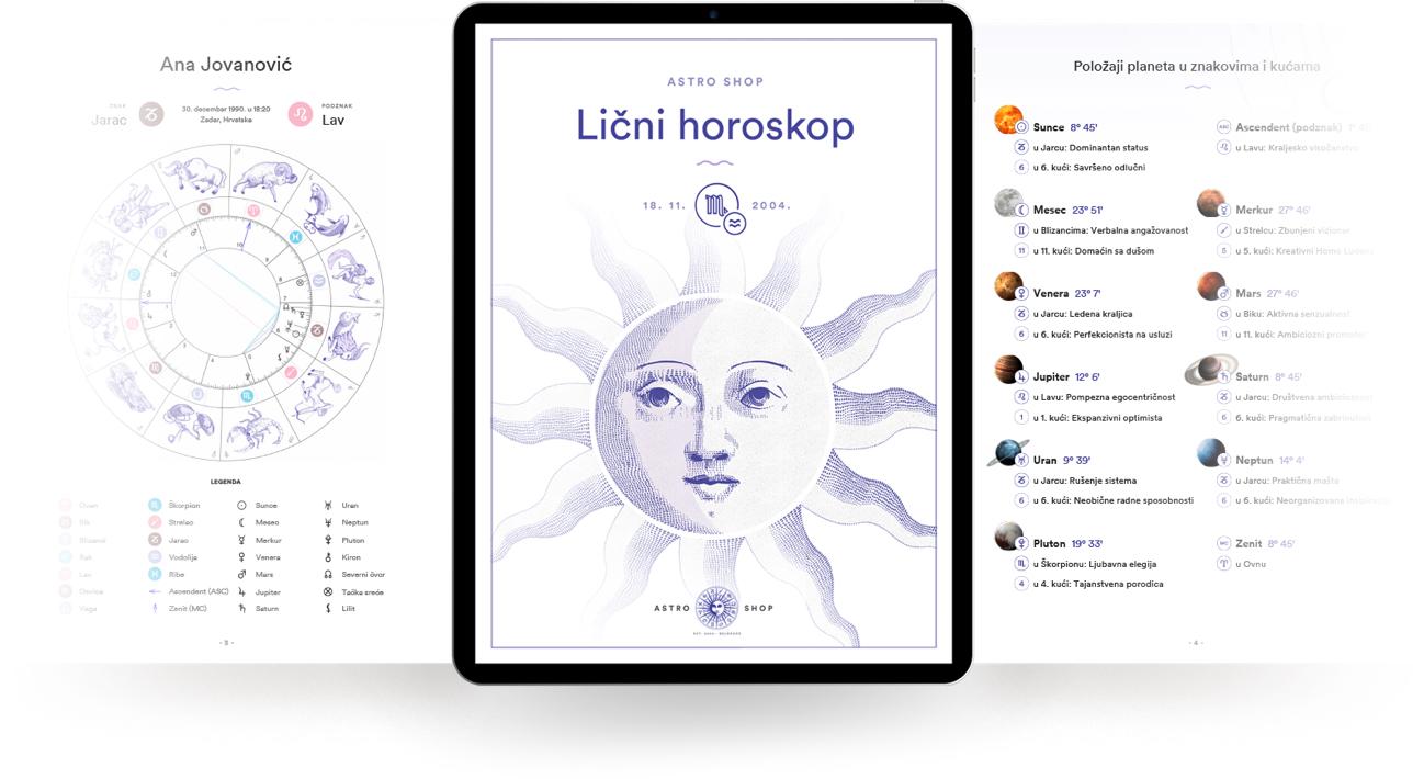 licni horoskop