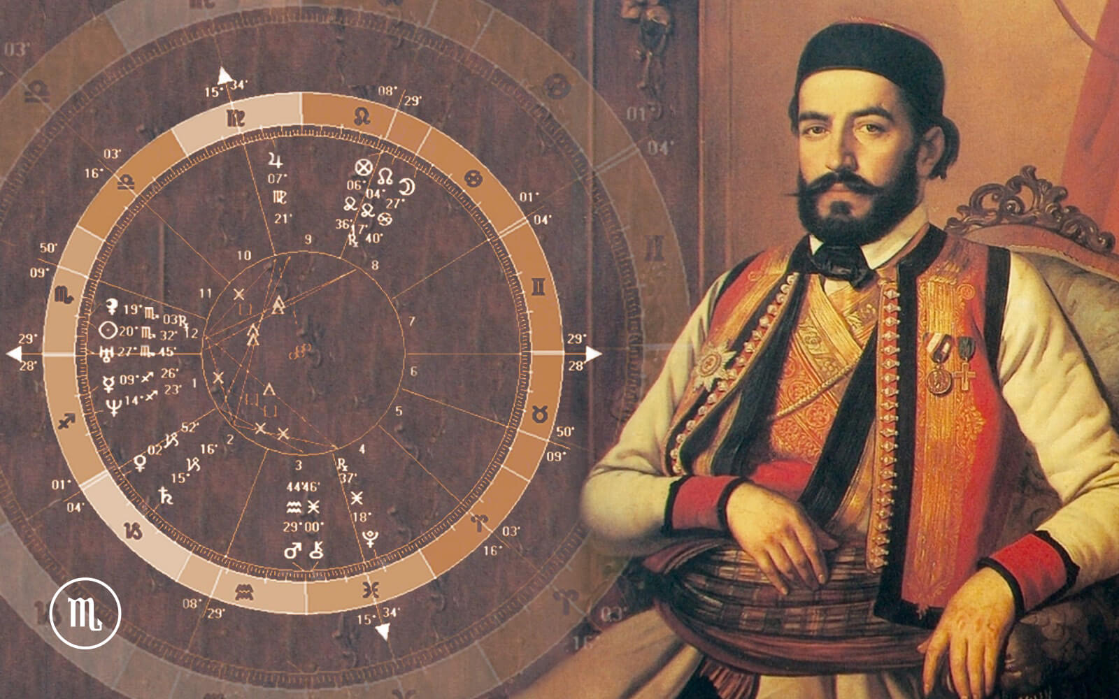Kosmologija Njegoševa