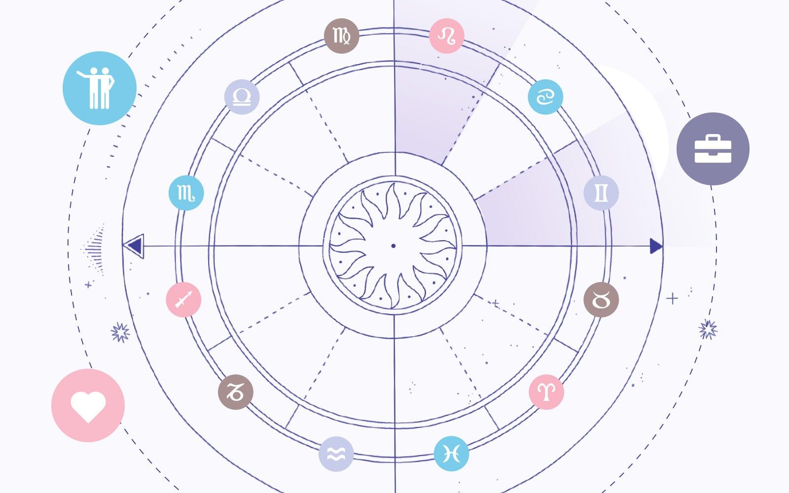 Ljubav, posao, prijateljstvo – uporedni horoskop osvetljava sve vaše odnose